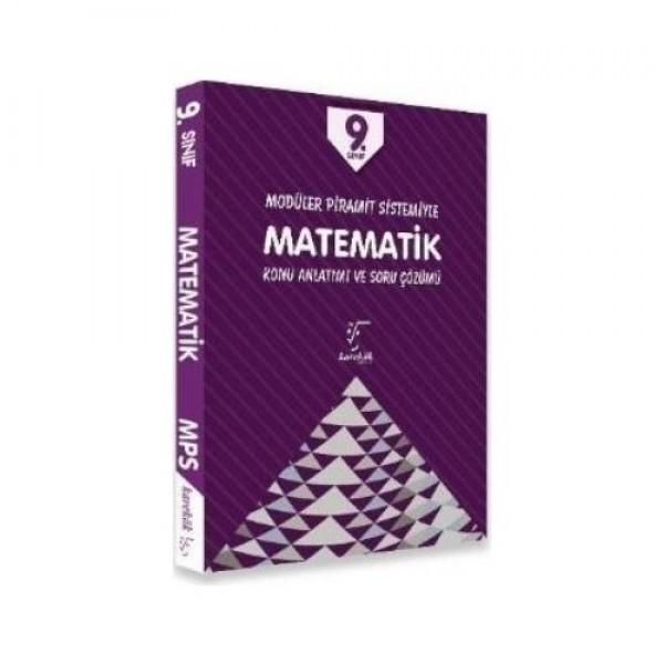 Karekök 9. Sınıf Matematik Konu Anlatımlı